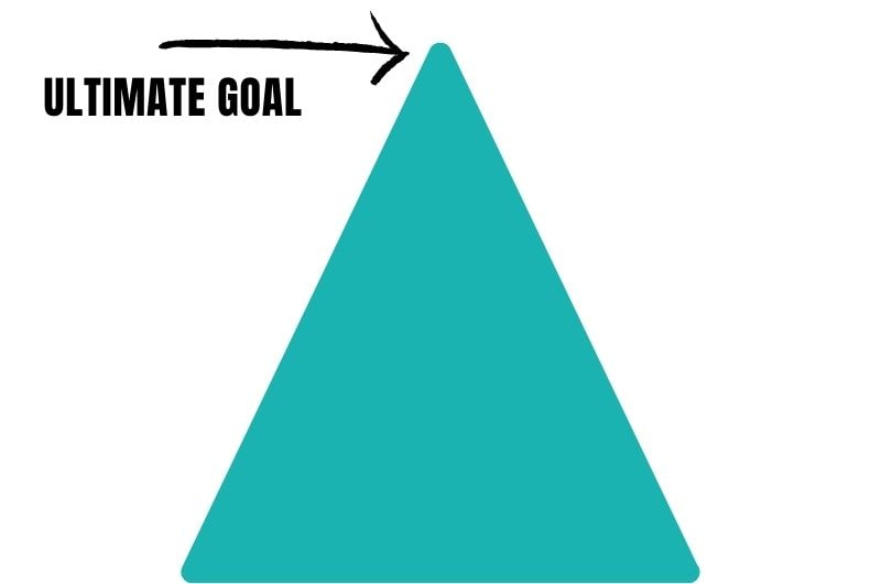 definir o ultimate goal